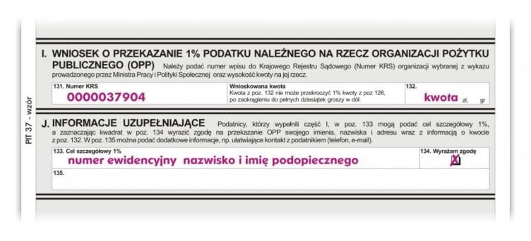 PIT-wycinek-2014