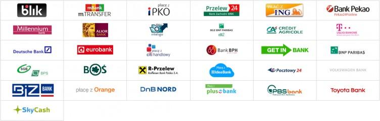 logotypy_bankow